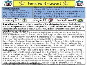 Tennis Year 6 Lesson 1 Learning Objectives L