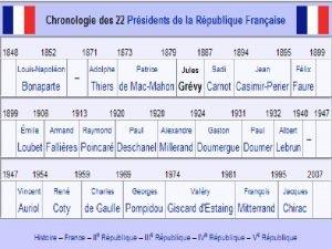 LOUISNAPOLON BONAPARTE 20 avril 1808 09 janvier 1873
