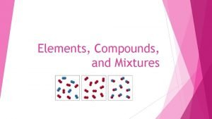 Elements Compounds and Mixtures Elements Made Can up