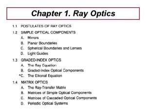 Chapter 1 Ray Optics Postulates of Ray Optics