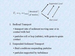Suspended Load Bed Load 1 Bedload Transport transport