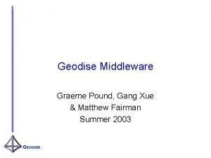Geodise Middleware Graeme Pound Gang Xue Matthew Fairman