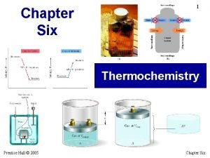 Chapter Six 1 Thermochemistry Prentice Hall 2005 Chapter