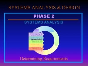 SYSTEMS ANALYSIS DESIGN PHASE 2 SYSTEMS ANALYSIS Determining