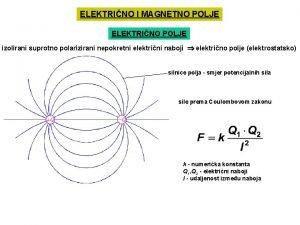 ELEKTRINO I MAGNETNO POLJE ELEKTRINO POLJE izolirani suprotno