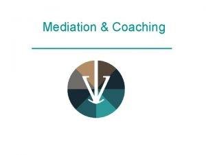Mediation Coaching MEDIATION Mediation is conflictbemiddeling partijen bepalen