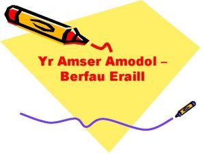 Yr Amser Amodol Berfau Eraill Pa bryd mae
