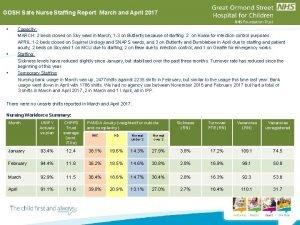 GOSH Safe Nurse Staffing Report March and April