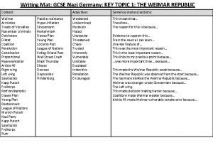 Writing Mat GCSE Nazi Germany KEY TOPIC 1