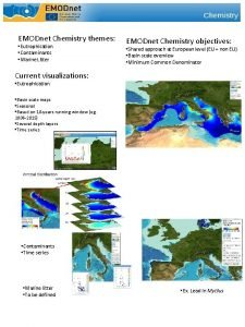 EMODnet Chemistry themes Eutrophication Contaminants Marine Litter EMODnet
