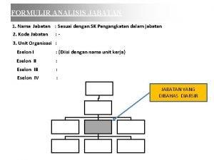 FORMULIR ANALISIS JABATAN 1 Nama Jabatan Sesuai dengan