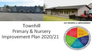 Townhill Primary Nursery Improvement Plan 202021 Nursery Improvement