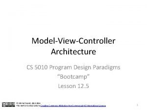 ModelViewController Architecture CS 5010 Program Design Paradigms Bootcamp