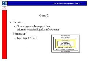 INF 9650 Informasjonsledelse gang 2 1 Gang 2