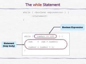 The while Statement while boolean expression statement Boolean