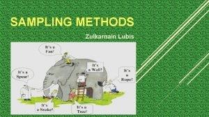 SAMPLING METHODS Zulkarnain Lubis Sampling Methods The Need