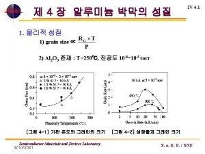 IV4 2 Grain Size 4 3 Semiconductor Materials
