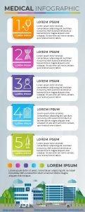 MEDICAL INFOGRAPHIC 1 LOREM IPSUM 2 LOREM IPSUM