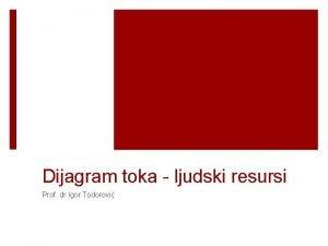 Dijagram toka ljudski resursi Prof dr Igor Todorovi