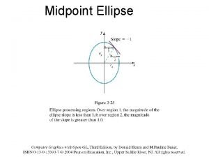 Midpoint Ellipse Eq of ellipse is given by