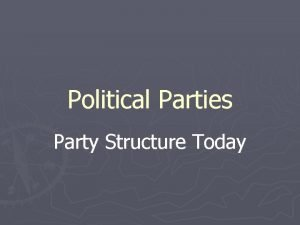 Political Parties Party Structure Today National Party Structure