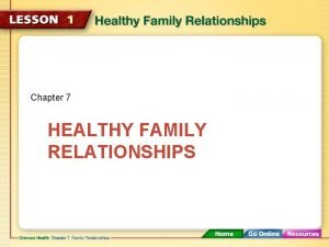 Chapter 7 HEALTHY FAMILY RELATIONSHIPS Your relationships with