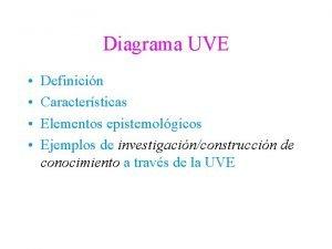 Diagrama UVE Definicin Caractersticas Elementos epistemolgicos Ejemplos de