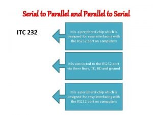Serial to Parallel and Parallel to Serial ITC