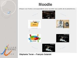 Moodle Stphanie Texier Franois Golanski Moodle Amliorations de