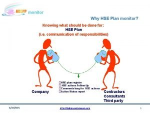 monitor Why HSE Plan monitor Knowing what should