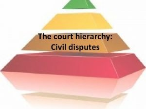 The court hierarchy Civil disputes The Hierarchy Just