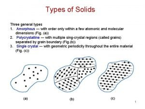 Types of Solids Three general types 1 Amorphous