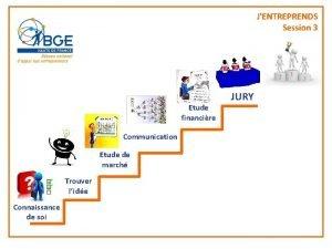 JENTREPRENDS Session 3 Etude financire Communication Etude de