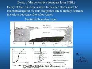 Decay of the convective boundary layer CBL Decay