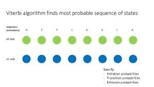 Viterbi algorithm finds most probable sequence of states