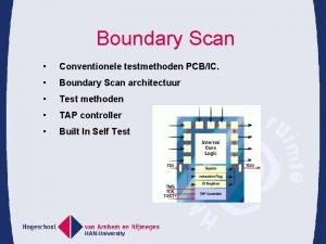 Boundary Scan Conventionele testmethoden PCBIC Boundary Scan architectuur