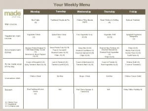 Your Weekly Menu Monday Beef Fajita Main course