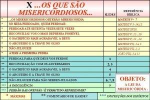X OS QUE SO MISERICORDIOSOS SLIDES REFERNCIA BBLICA