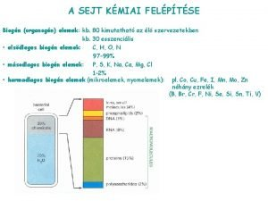 A SEJT KMIAI FELPTSE Biogn organogn elemek kb