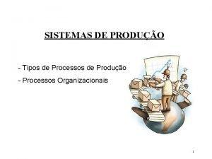 SISTEMAS DE PRODUO Tipos de Processos de Produo