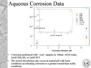 Aqueous Corrosion Data Corrosion performed with 1 cm