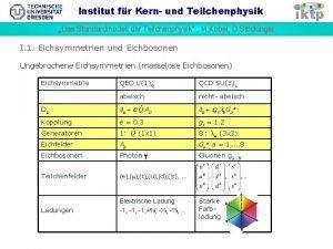 Institut fr Kern und Teilchenphysik Das Standardmodell der