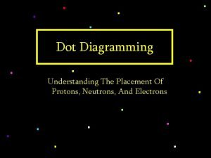 Dot Diagramming Understanding The Placement Of Protons Neutrons
