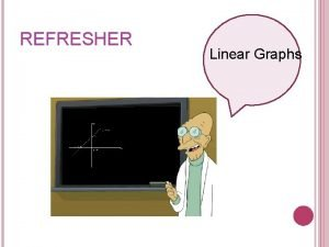 REFRESHER Linear Graphs INTERPRETING STRAIGHTLINE GRAPHS Equations and