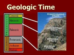 Geologic Time John Powell 1869 Geological Expedition through