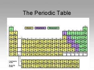 The Periodic Table Introduction The periodic table is