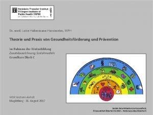Dr med Lotte HabermannHorstmeier MPH Theorie und Praxis
