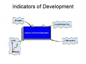 Indicators of Development Growth versus Development Economic growth