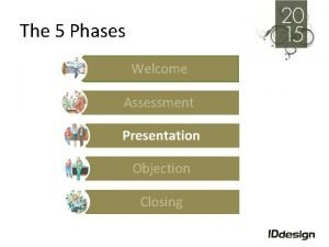 The 5 Phases Welcome Assessment Presentation Objection Closing