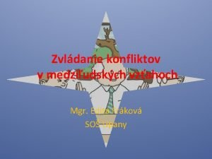 Zvldanie konfliktov v medziudskch vzahoch Mgr Edita Frkov